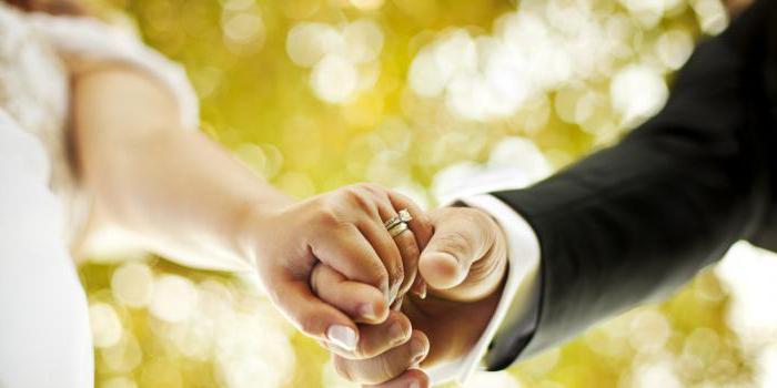 конкурсы для свадьбы для жениха и невесты