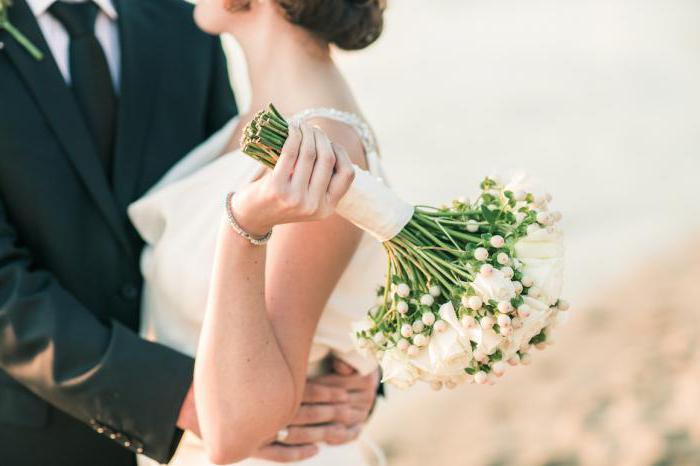 развенчание церковного брака процедура