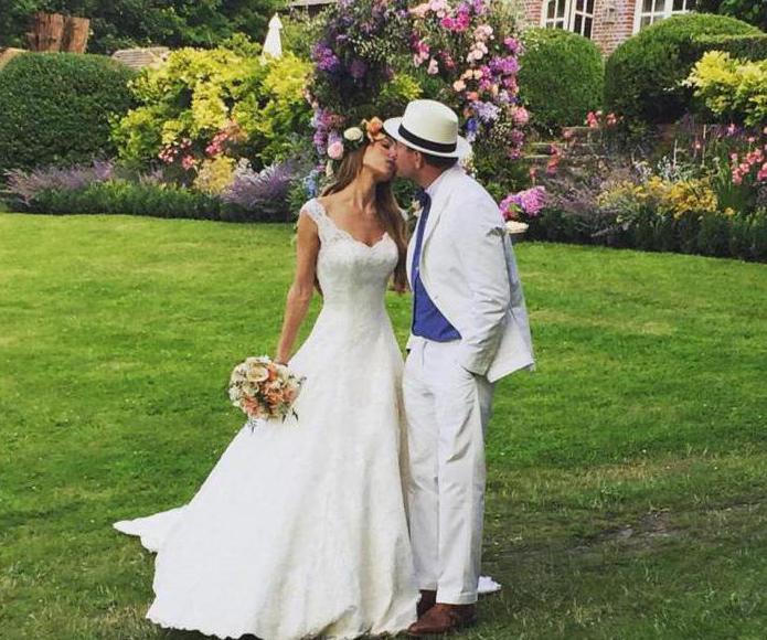 Сценарий свадьбы без тамады в деревне