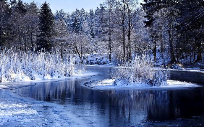 водный режим рек