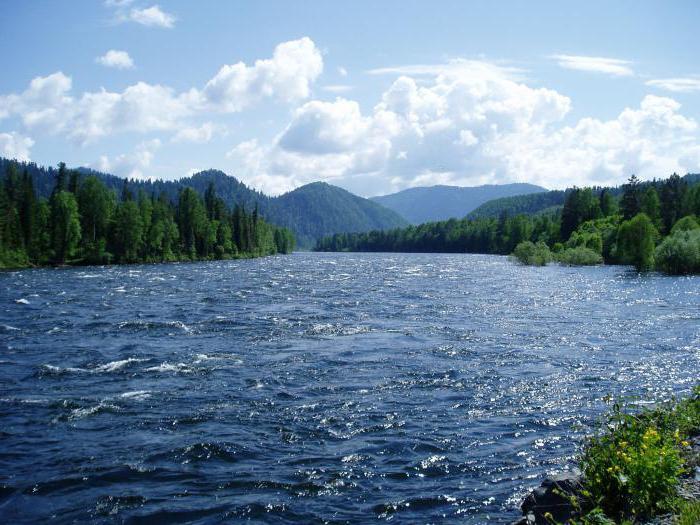режим реки