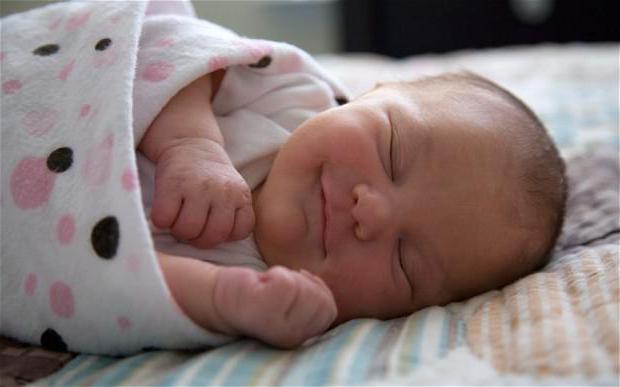 размер детской пелёнки из фланели