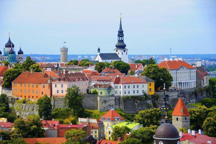 Baltic countries list