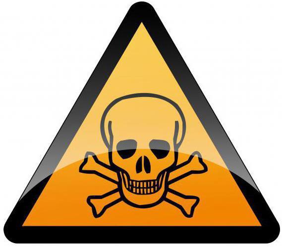 6 класс опасности химических веществ