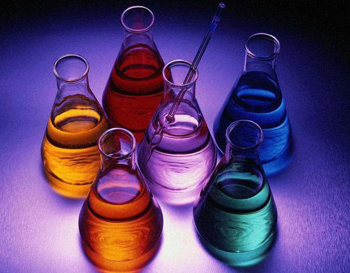 8 класс опасности химических веществ