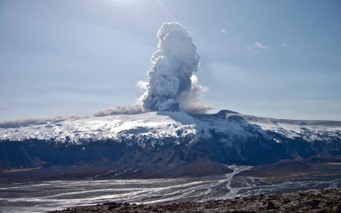 эйяфьядлайекюдль вулкан в Исландии