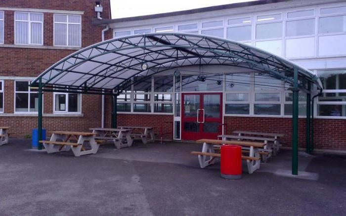 polycarbonate sheds in the yard