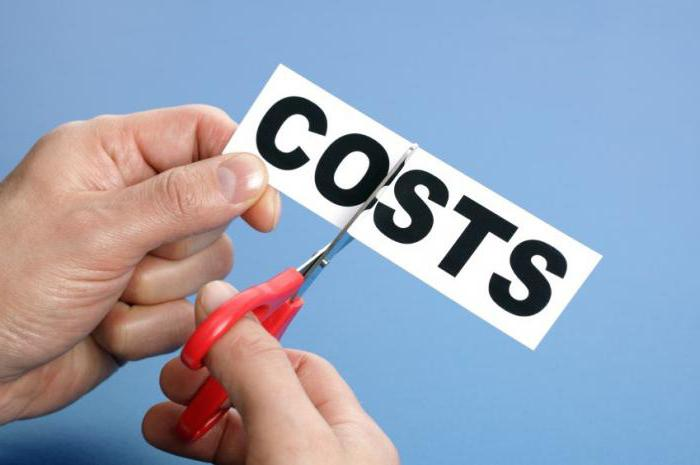 how to calculate the cost of sales