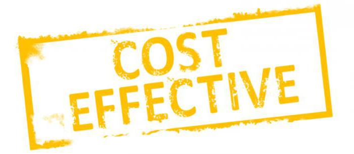 cost of sales is