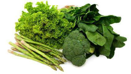 what is the folic acid table