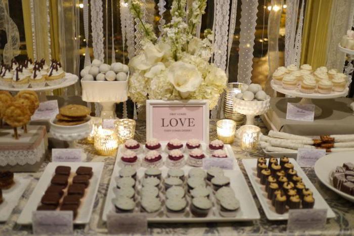сладкий стол на свадьбу фото