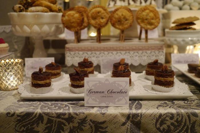 сладкий стол на свадьбу своими руками