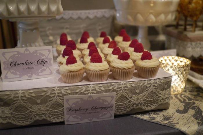 как оформить сладкий стол на свадьбу
