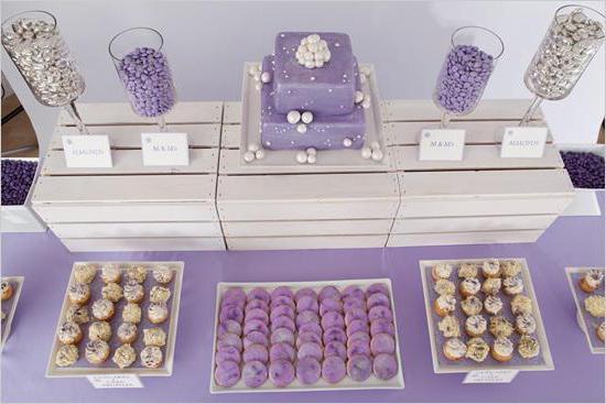 как украсить сладкий стол на свадьбу