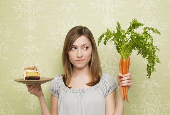 как не сорваться с диеты мотивация