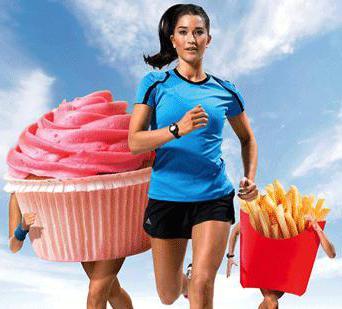 как не сорваться с диеты отзывы