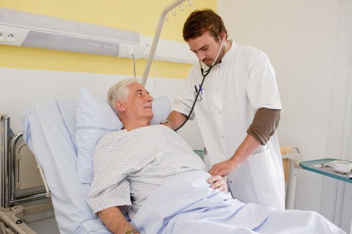 Записаться на прием к врачу в ижевске онкология
