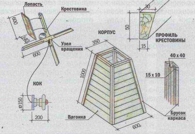 Мельница ветряная декоративная своими руками