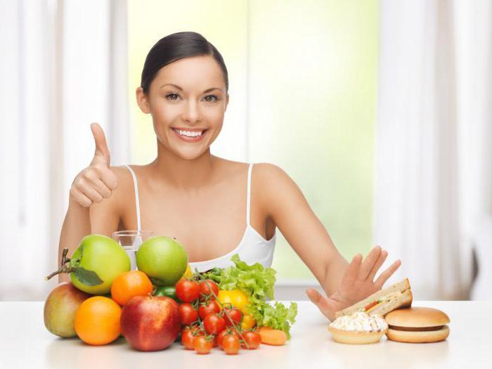 какие перекусы можно делать на правильном питании