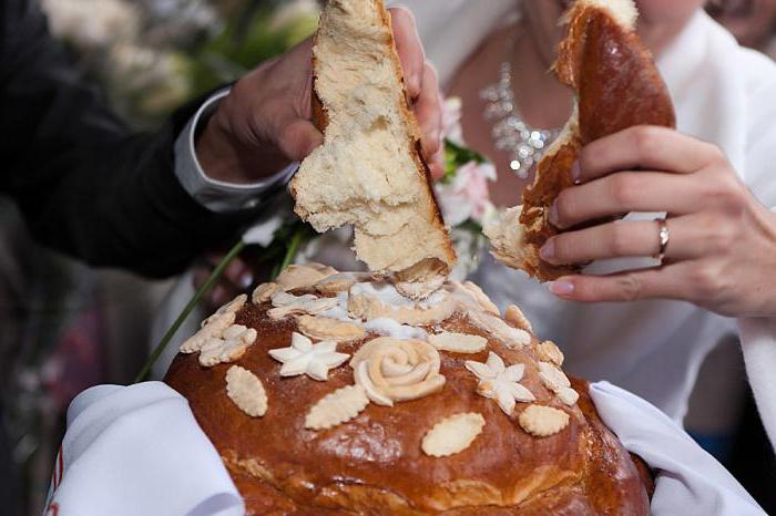 Свадьба поздравления каравай