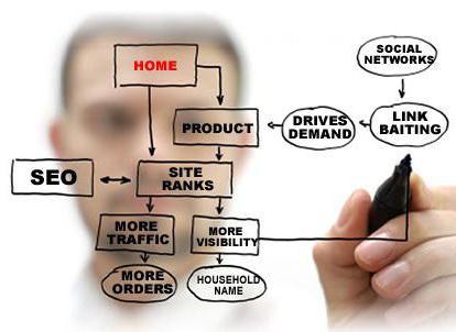 должностная инструкция системного архитектора - фото 10