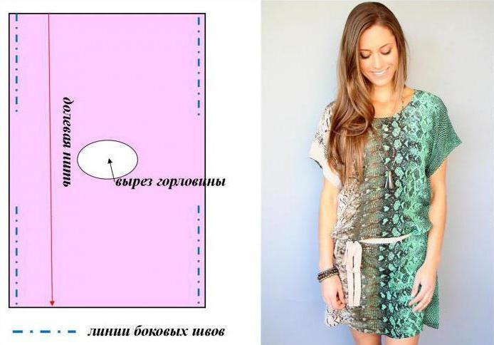Выкройка платье в греческом стиле для полных
