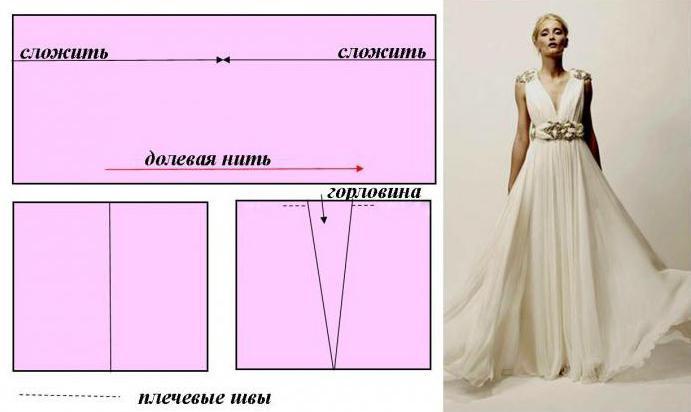 Крой платья в греческом
