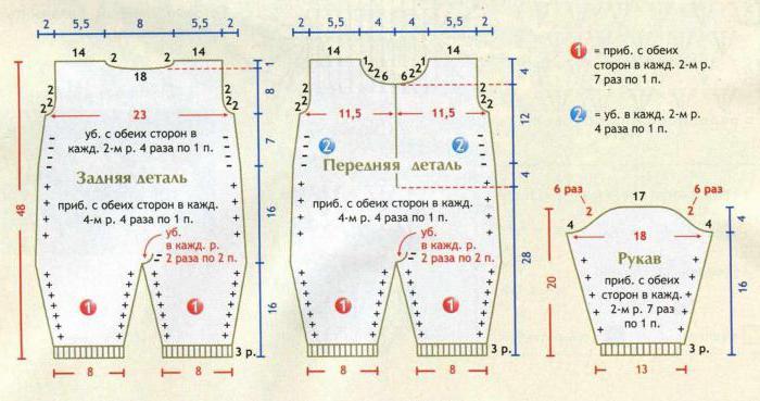 Вязание ползунков для новорожденных с описанием