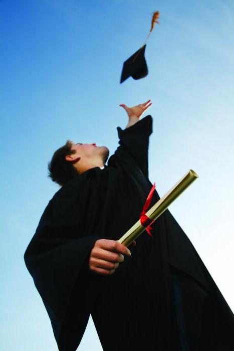 Сколько длится защита диплома Как проходит защита Тема Доклад  Доклад на защиту диплома