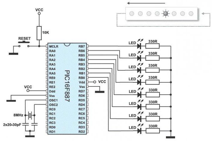 connection of LEDs 220v