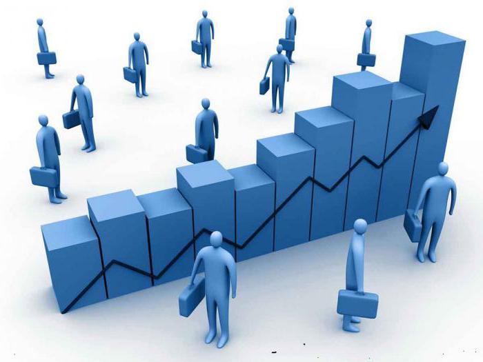 Финансовые активы mmvb онлайн
