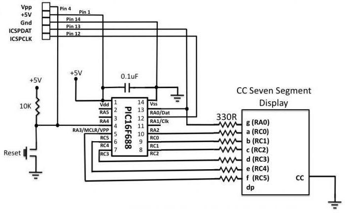 seven-segment LED indicator