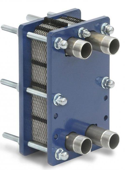 Теплообменники для горячего водоснабжения теплообменник rav4