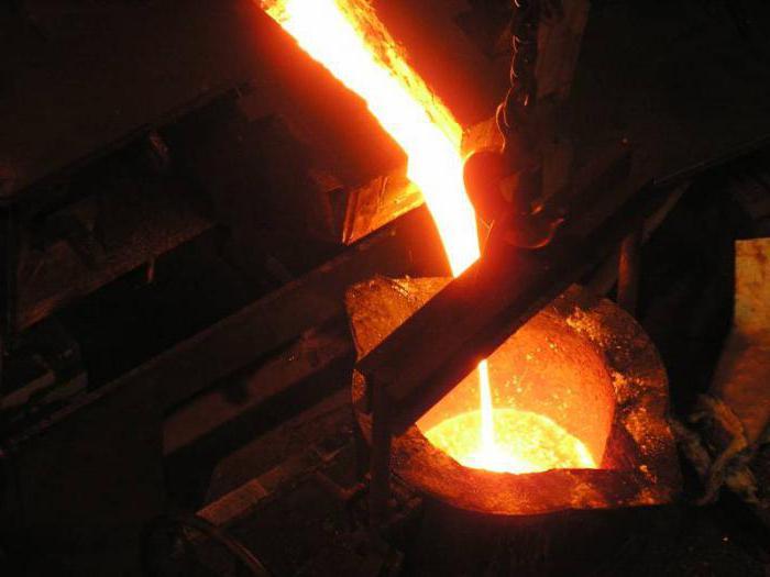 Жидкий металл из мартена
