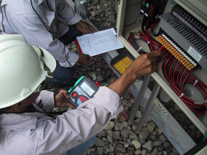 Measurement of insulation resistance of cable lines