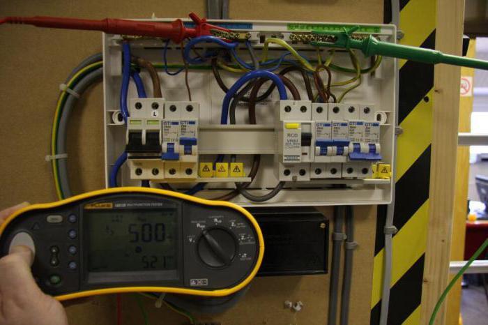 Measurement of insulation resistance megohmmeter