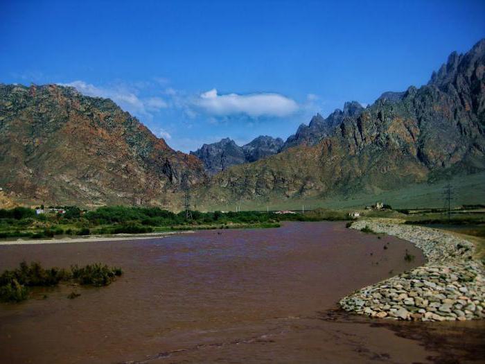 Правый приток Куры: название