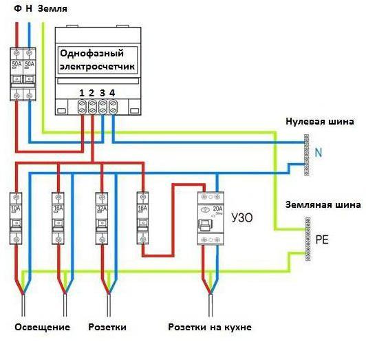 подключение электросчетчика меркурий