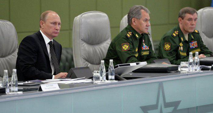 decree on the military doctrine of the Russian Federation