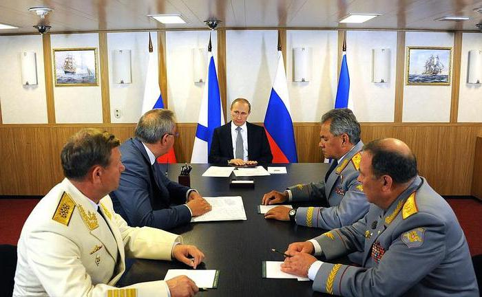 change of the military doctrine of the Russian Federation