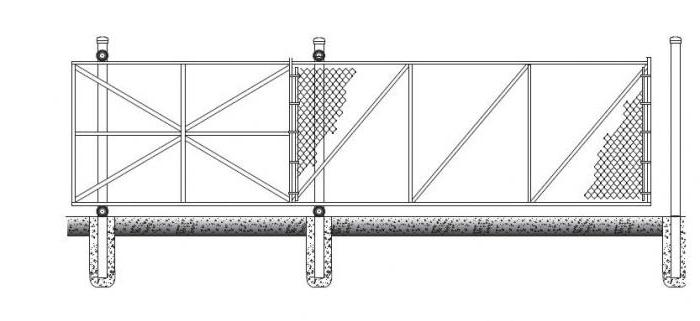 Do-it-yourself accessories for sliding gates. Blueprints