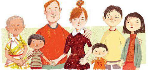 договор дарения между близкими родственниками