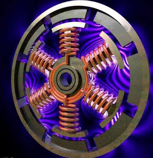 электродвигатели постоянного тока 12 вольт