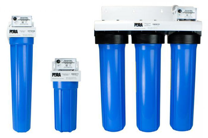 industrial fine water filters