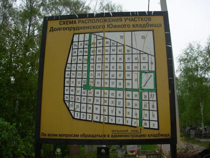 Долгопрудненское кладбище центральное схема