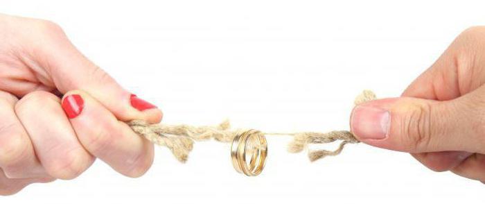 развод супругов через загс