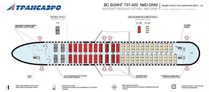 Схема салона Боинг 737-400 (42 ряда)