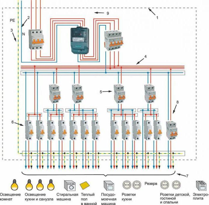 three phase electricity meter