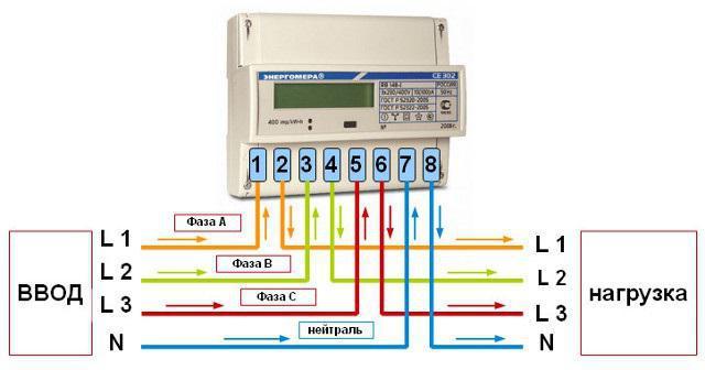 Подключение трёхфазного электросчетчика