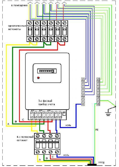 three phase mercury meter